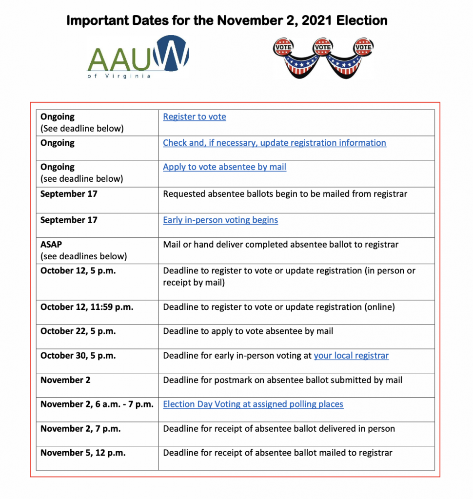 Important Dates for November Election